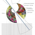 traffic_circle, Team project sculpture: Becky Heavner Conceptual Planting Plan